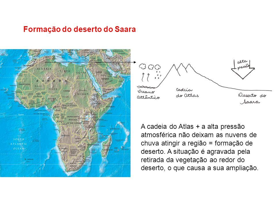 Formação do deserto do Saara A cadeia do Atlas + a alta pressão atmosférica não deixam as nuvens de chuva atingir a região = formação de deserto. A si
