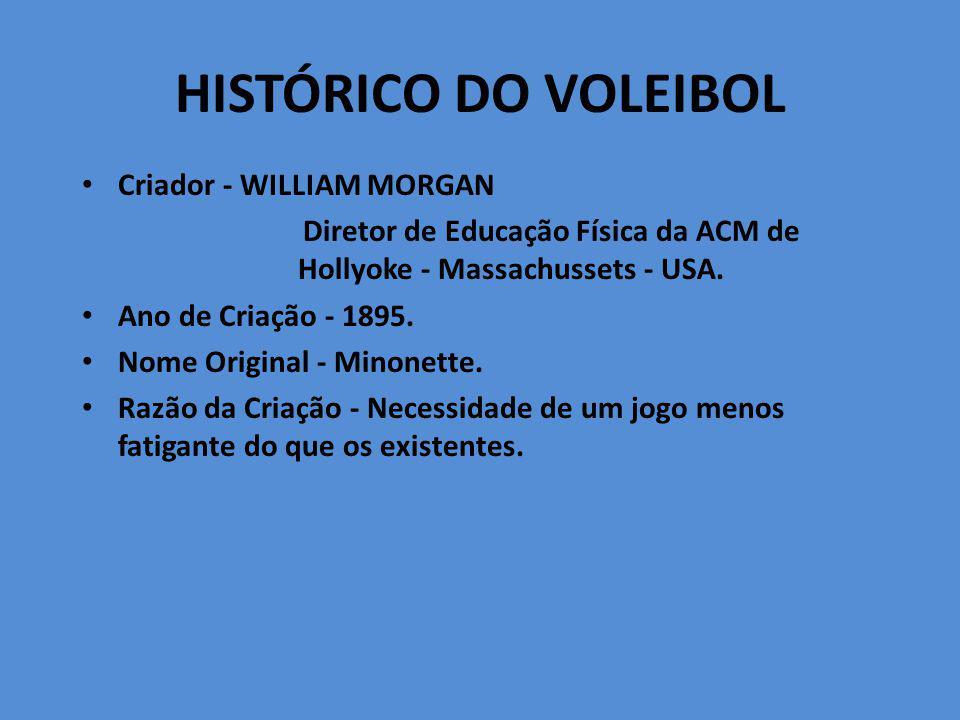 HISTÓRICO DO VOLEIBOL Criador - WILLIAM MORGAN Diretor de Educação Física da ACM de Hollyoke - Massachussets - USA. Ano de Criação - 1895. Nome Origin