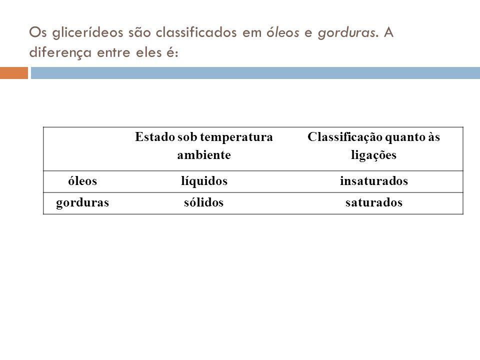 Os glicerídeos são classificados em óleos e gorduras. A diferença entre eles é: Estado sob temperatura ambiente Classificação quanto às ligações óleos