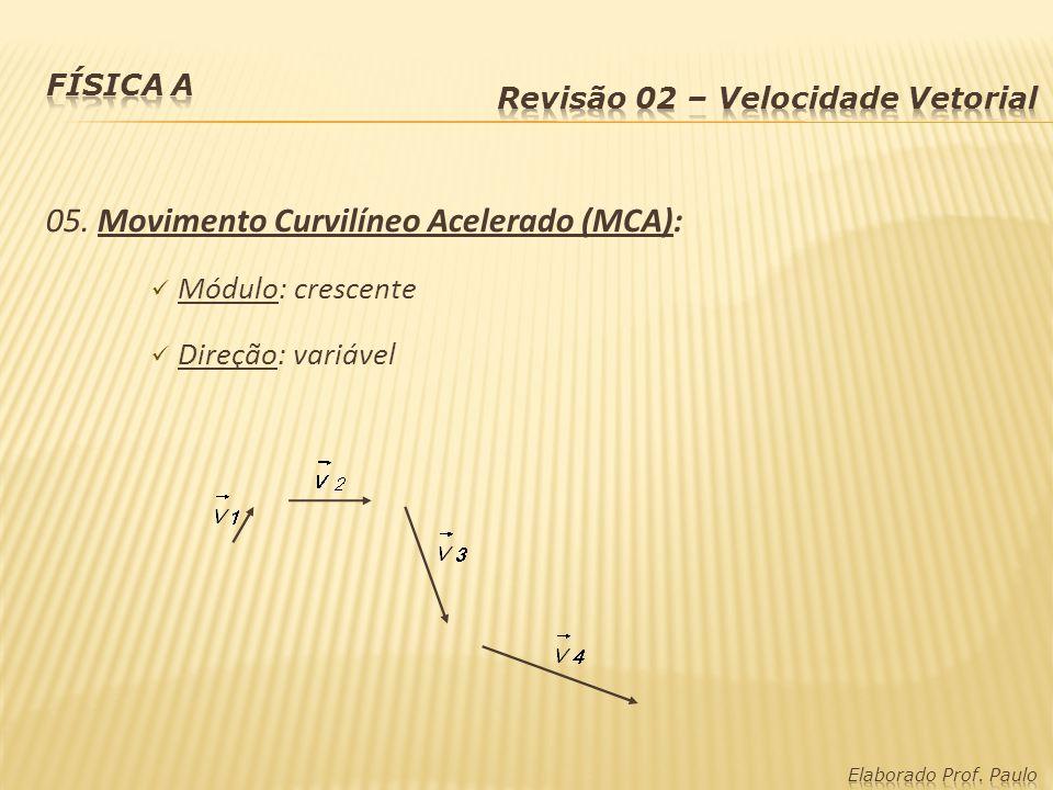 05. Movimento Curvilíneo Acelerado (MCA): Módulo: crescente Direção: variável