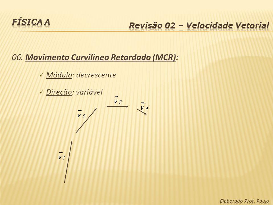 06. Movimento Curvilíneo Retardado (MCR): Módulo: decrescente Direção: variável