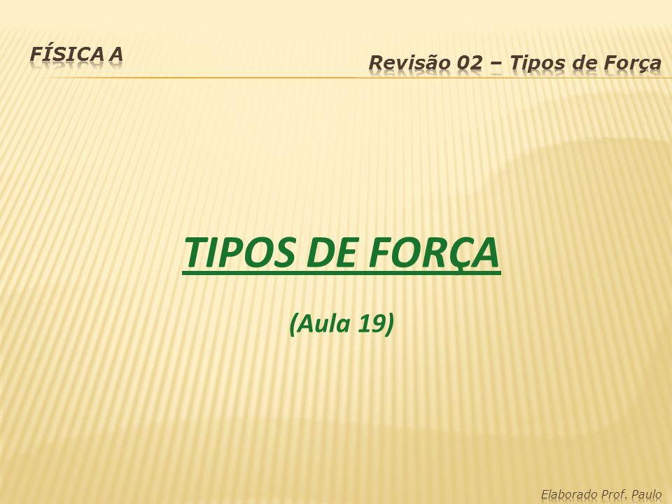 TIPOS DE FORÇA (Aula 19)
