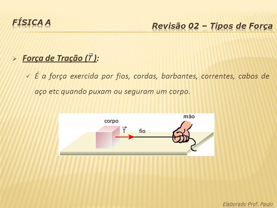 Força de Tração ( ): É a força exercida por fios, cordas, barbantes, correntes, cabos de aço etc quando puxam ou seguram um corpo.