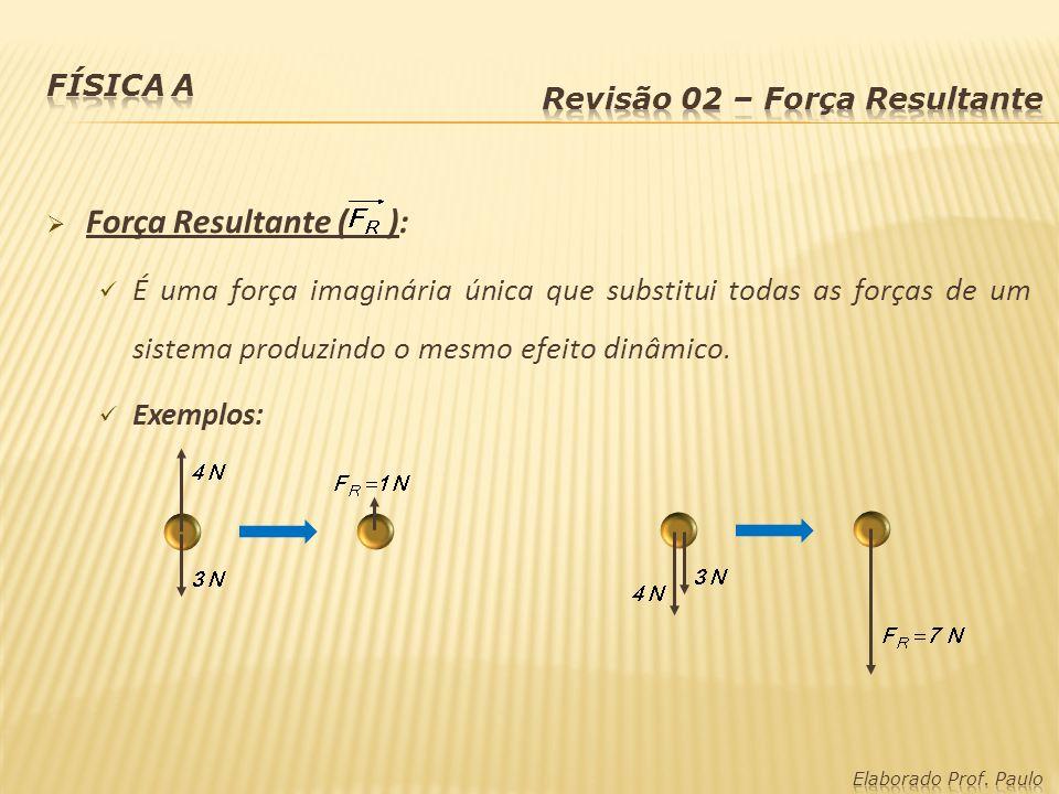 Força Resultante ( ): É uma força imaginária única que substitui todas as forças de um sistema produzindo o mesmo efeito dinâmico. Exemplos: