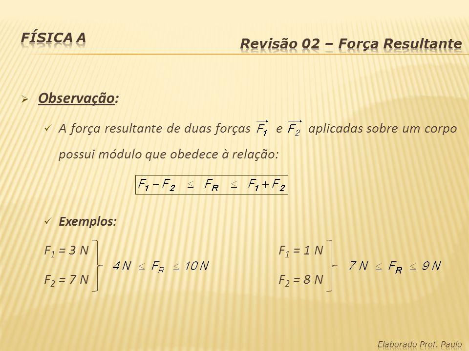 Observação: A força resultante de duas forças e aplicadas sobre um corpo possui módulo que obedece à relação: Exemplos: F 1 = 3 N F 2 = 7 N F 1 = 1 N