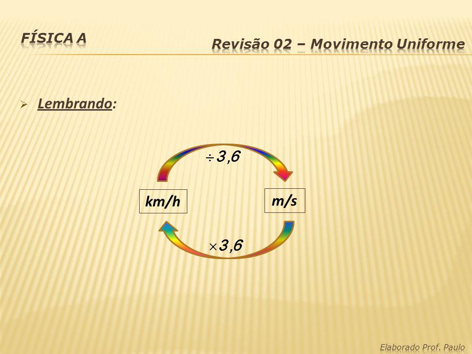 Exemplos de Funções Horárias: a) S = 2 + 4t (SI) S 0 = 2 m v = 4 m/s mov.