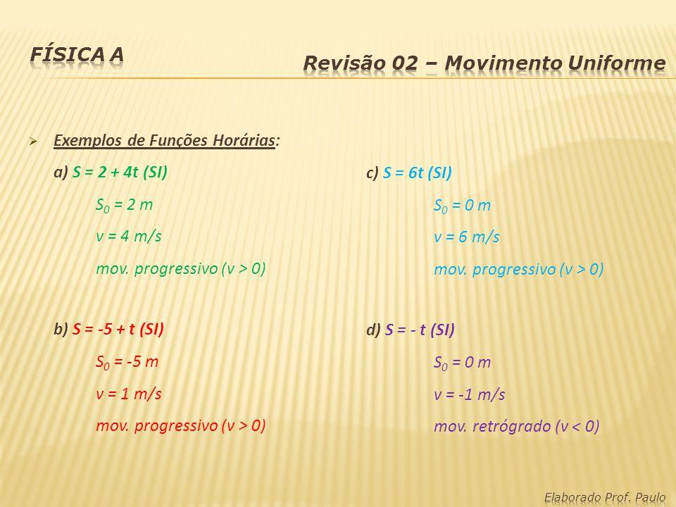 Exemplos de Funções Horárias: a) S = 2 + 4t (SI) S 0 = 2 m v = 4 m/s mov. progressivo (v > 0) b) S = -5 + t (SI) S 0 = -5 m v = 1 m/s mov. progressivo