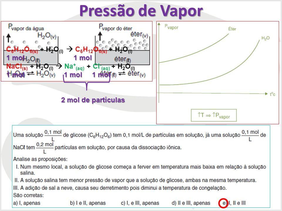 Pressão de Vapor C 6 H 12 O 6(s) + H 2 O (l) 1 mol 1 mol NaCl (s) + H 2 O (l) Na + (aq) + Cl - (aq) + H 2 O (l) 1 mol 1 mol 1 mol 2 mol de partículas