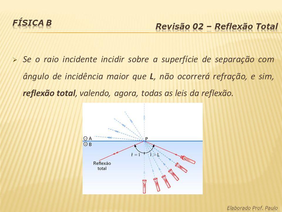 Se o raio incidente incidir sobre a superfície de separação com ângulo de incidência maior que L, não ocorrerá refração, e sim, reflexão total, valend