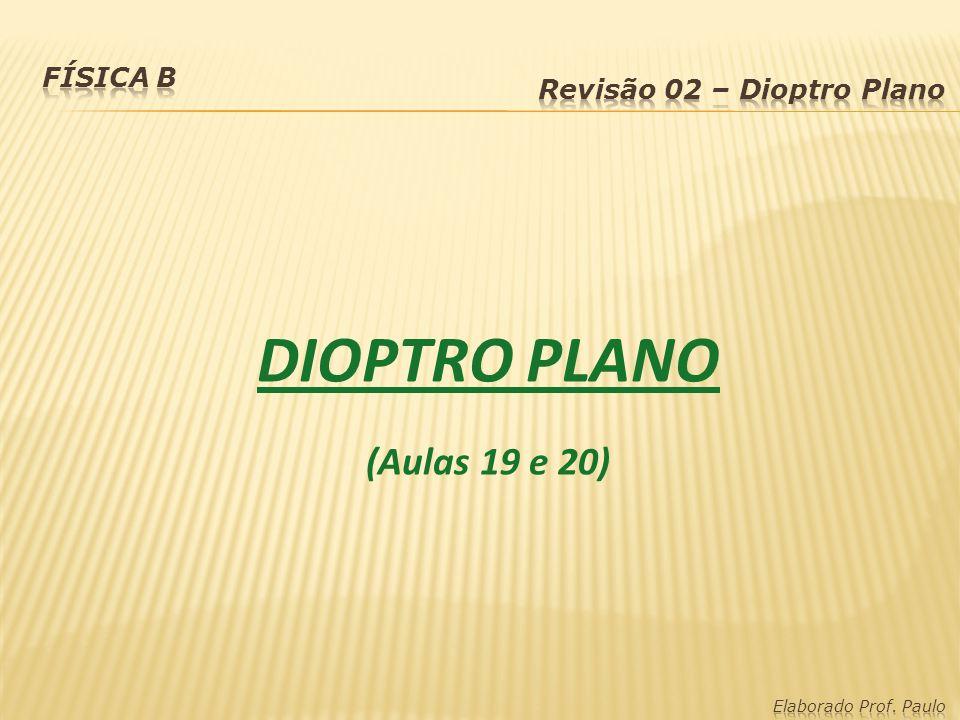 DIOPTRO PLANO (Aulas 19 e 20)