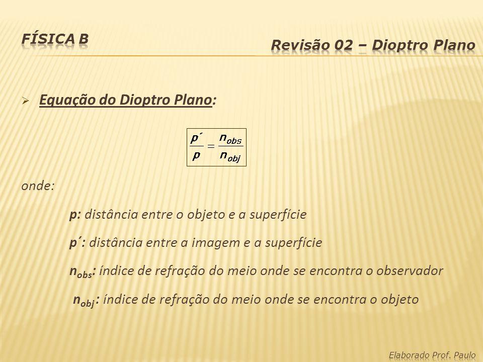 Equação do Dioptro Plano: onde: p: distância entre o objeto e a superfície p´: distância entre a imagem e a superfície n obs : índice de refração do m