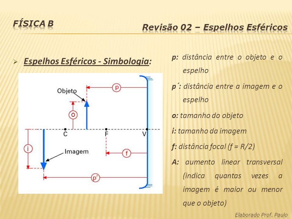 Espelhos Esféricos - Simbologia: o i p: distância entre o objeto e o espelho p´: distância entre a imagem e o espelho o: tamanho do objeto i: tamanho