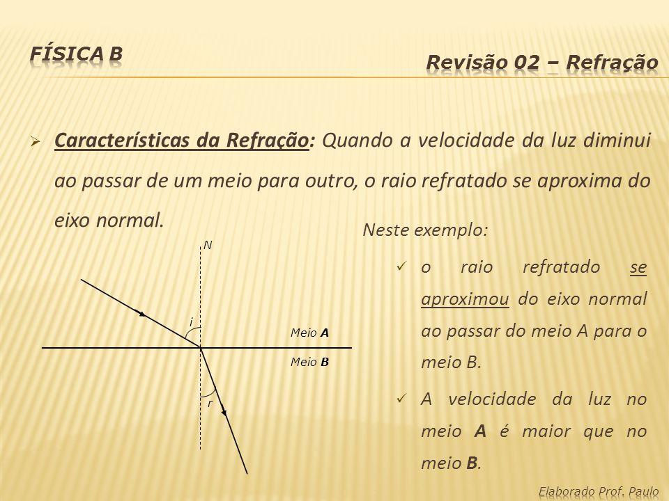 Convenção de Sinais: f > 0, R > 0, C > 0: lente convergente f < 0, R < 0, C < 0: lente divergente p´ > 0: imagem real (invertida, lente convergente) p´ < 0: imagem virtual (direita) i > 0: imagem direita (virtual) i < 0: imagem invertida (real, lente convergente) A > 0: imagem direita (virtual) A < 0: imagem invertida (real, lente convergente) A > 1: imagem ampliada (lente convergente) 0 < A < 1: imagem reduzida