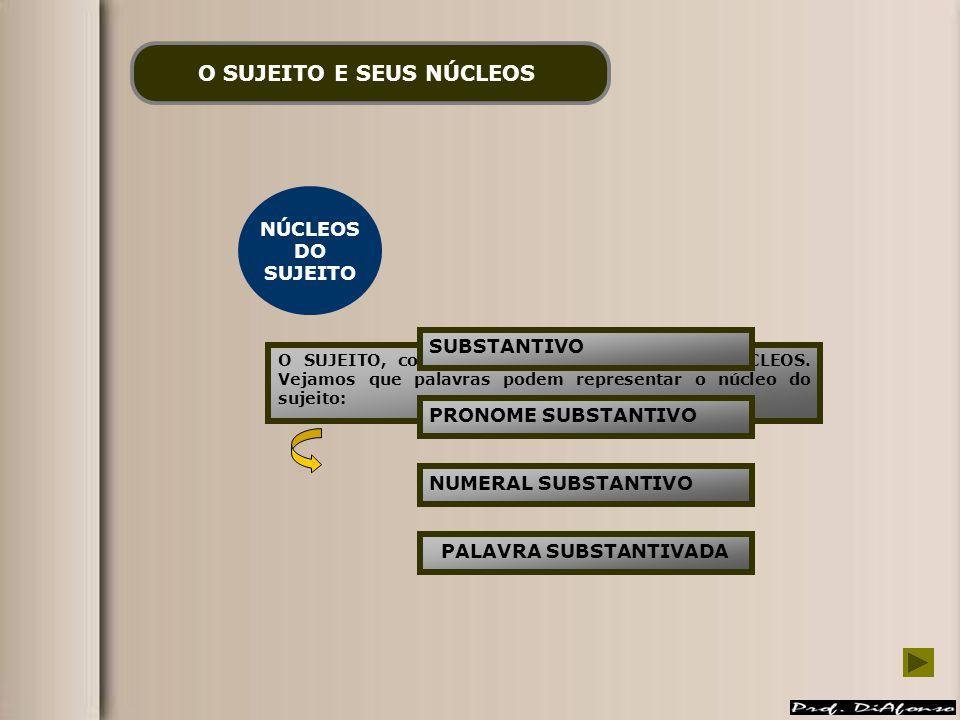 O SUJEITO E SEUS NÚCLEOS O SUJEITO, como qualquer termo, apresenta NÚCLEOS.
