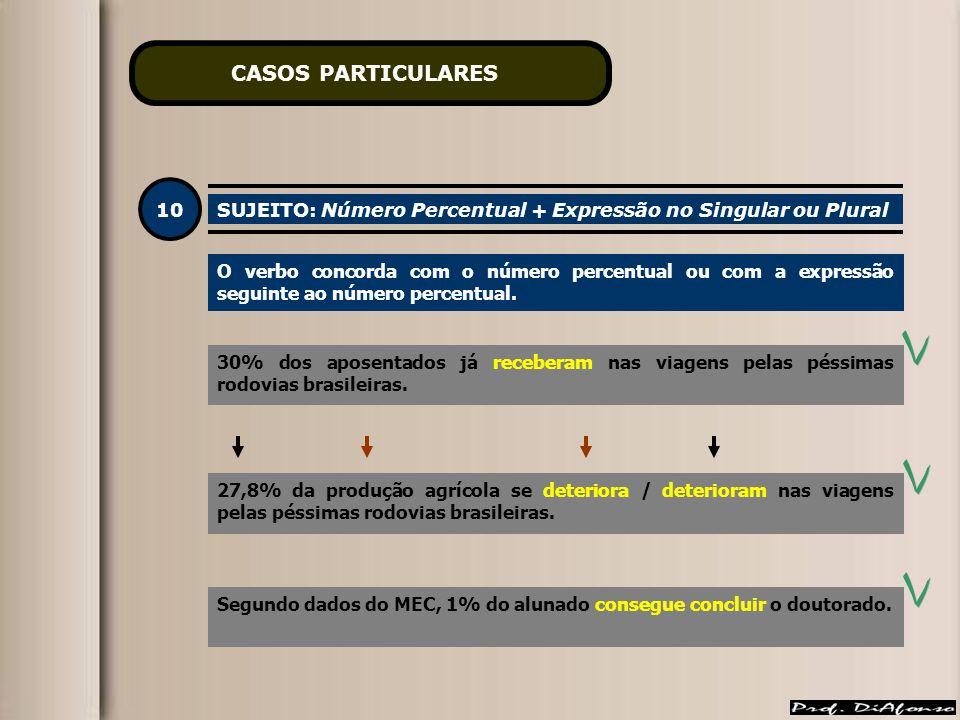 CASOS PARTICULARES 10 SUJEITO: Número Percentual + Expressão no Singular ou Plural O verbo concorda com o número percentual ou com a expressão seguinte ao número percentual.