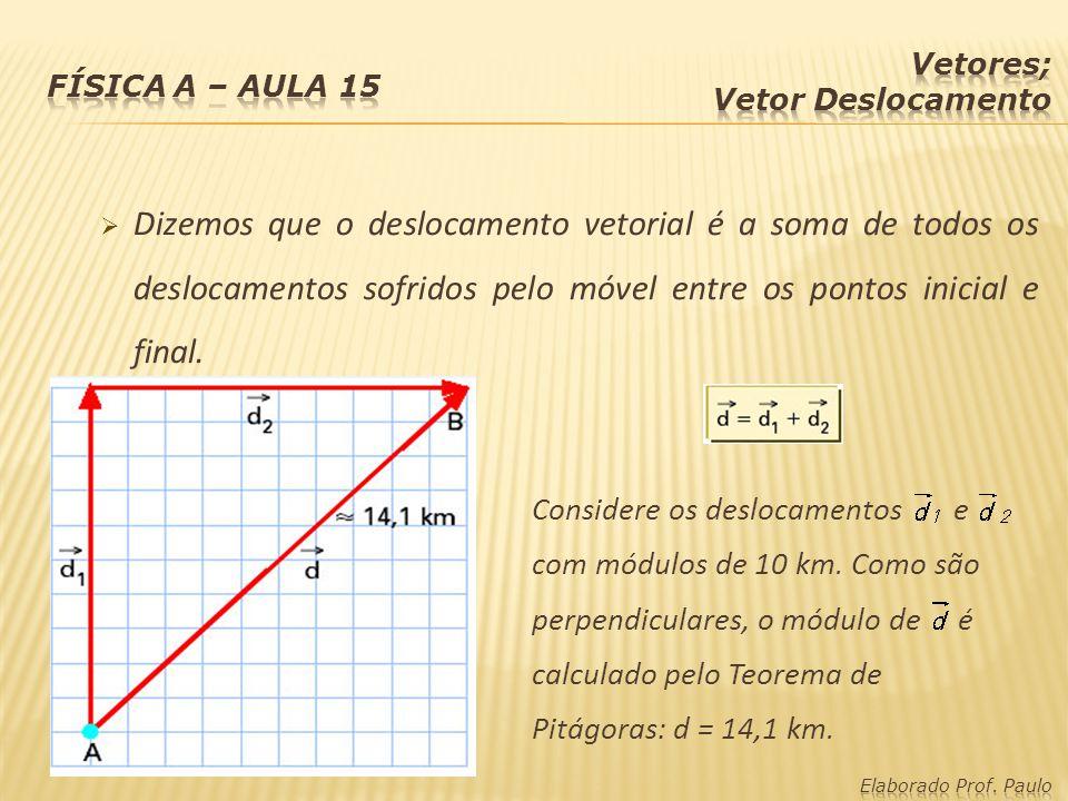 Dizemos que o deslocamento vetorial é a soma de todos os deslocamentos sofridos pelo móvel entre os pontos inicial e final. Considere os deslocamentos