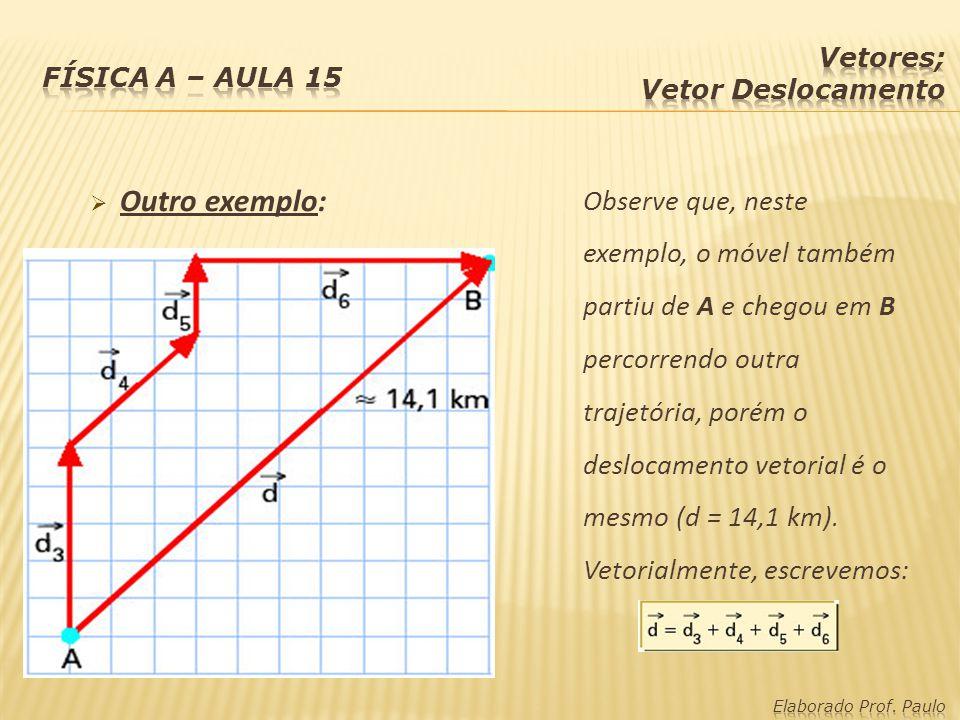 Observe que, neste exemplo, o móvel também partiu de A e chegou em B percorrendo outra trajetória, porém o deslocamento vetorial é o mesmo (d = 14,1 k