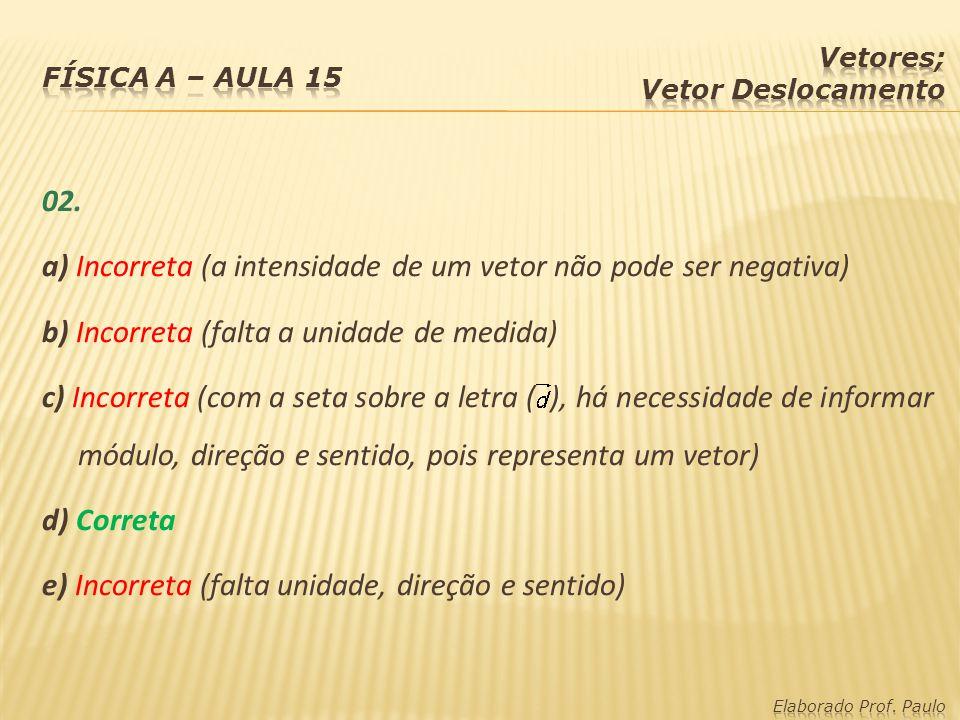 02. a) Incorreta (a intensidade de um vetor não pode ser negativa) b) Incorreta (falta a unidade de medida) c) Incorreta (com a seta sobre a letra ( )