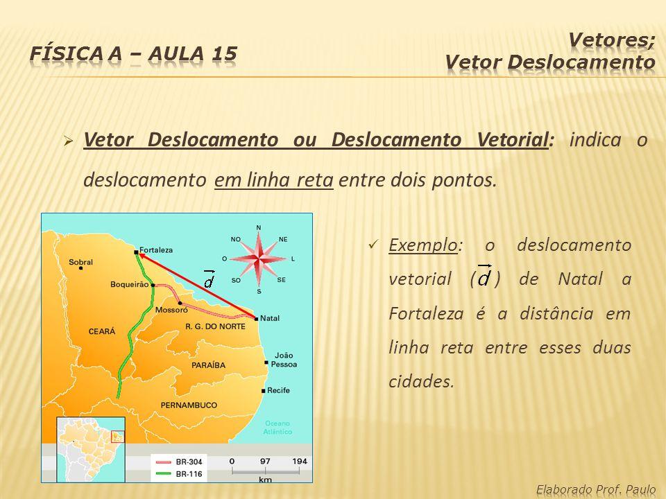 Vetor Deslocamento ou Deslocamento Vetorial: indica o deslocamento em linha reta entre dois pontos. Exemplo: o deslocamento vetorial ( ) de Natal a Fo