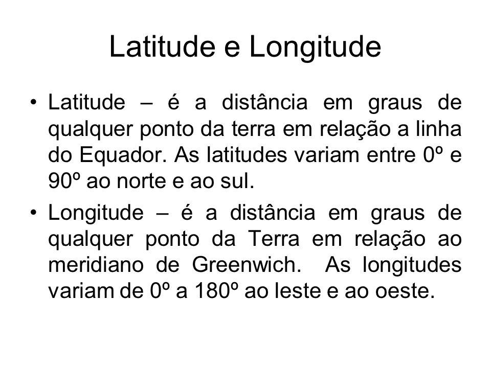 Latitude e Longitude Latitude – é a distância em graus de qualquer ponto da terra em relação a linha do Equador. As latitudes variam entre 0º e 90º ao