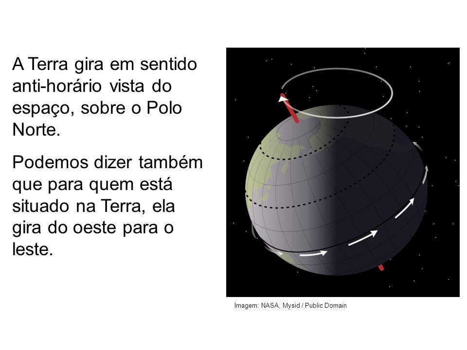 Imagem: NASA, Mysid / Public Domain A Terra gira em sentido anti-horário vista do espaço, sobre o Polo Norte. Podemos dizer também que para quem está