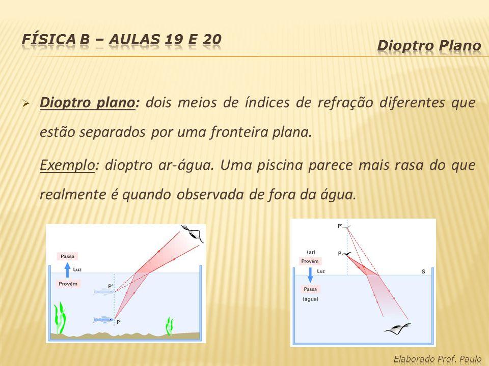 Dioptro plano: dois meios de índices de refração diferentes que estão separados por uma fronteira plana.