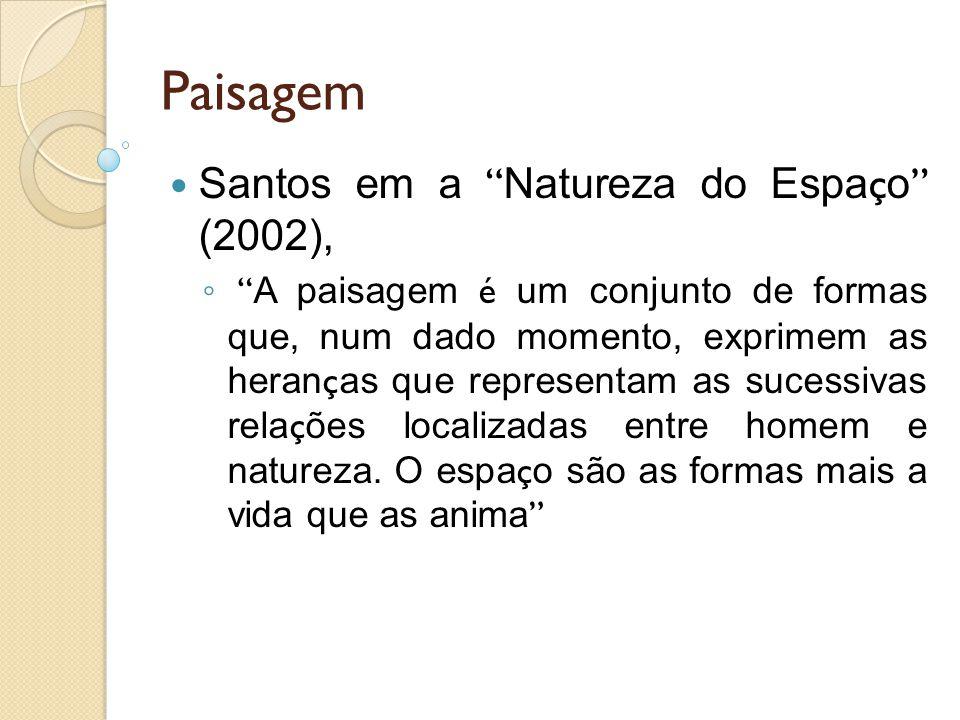 Paisagem Santos em a Natureza do Espa ç o (2002), A paisagem é um conjunto de formas que, num dado momento, exprimem as heran ç as que representam as
