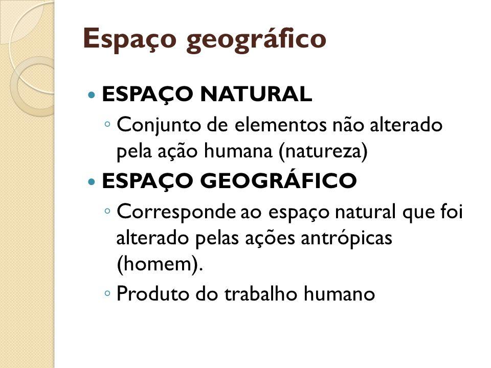 Espaço geográfico ESPAÇO NATURAL Conjunto de elementos não alterado pela ação humana (natureza) ESPAÇO GEOGRÁFICO Corresponde ao espaço natural que fo