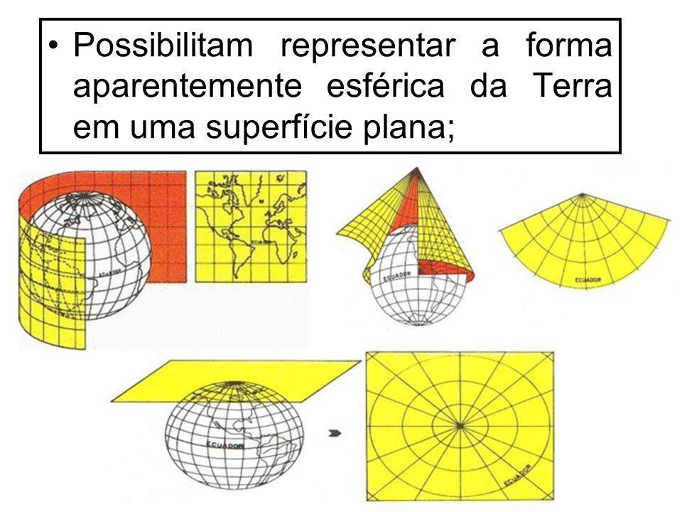 Possibilitam representar a forma aparentemente esférica da Terra em uma superfície plana;
