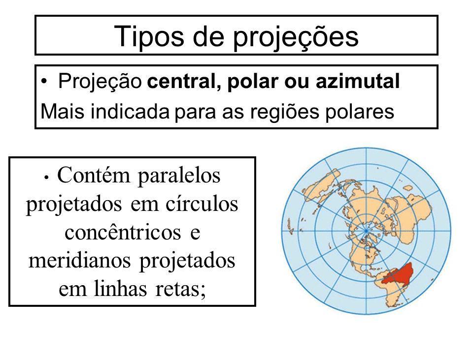 Tipos de projeções Projeção central, polar ou azimutal Mais indicada para as regiões polares Contém paralelos projetados em círculos concêntricos e me