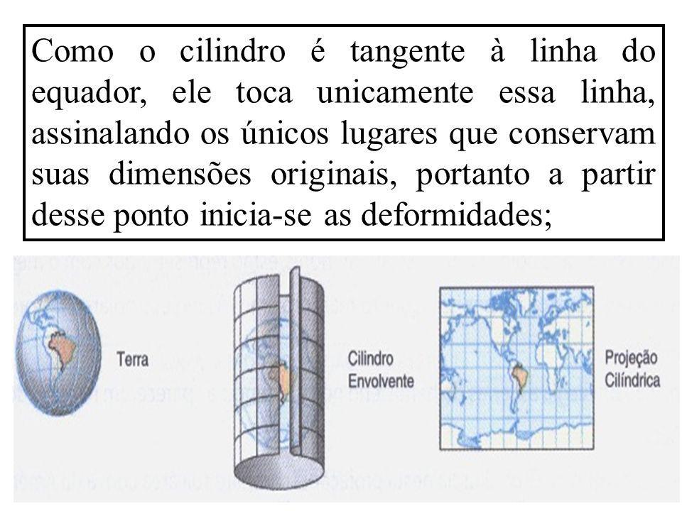 Como o cilindro é tangente à linha do equador, ele toca unicamente essa linha, assinalando os únicos lugares que conservam suas dimensões originais, p