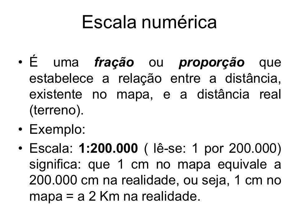 Escala numérica É uma fração ou proporção que estabelece a relação entre a distância, existente no mapa, e a distância real (terreno). Exemplo: Escala