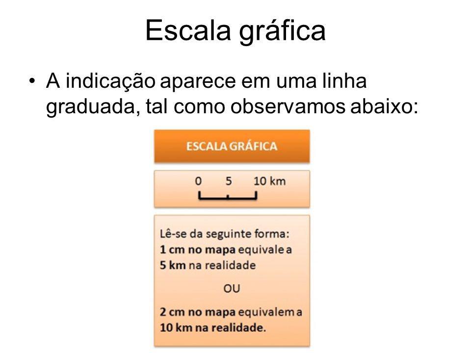 Aplicação da escala E = d/D Onde: E = Escala D = Distância real d = Distância no mapa