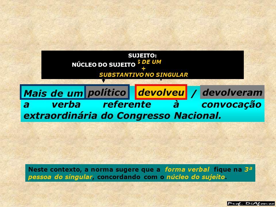 Mais de um político devolveu / devolveram a verba referente à convocação extraordinária do Congresso Nacional. devolveudevolverampolítico Neste contex