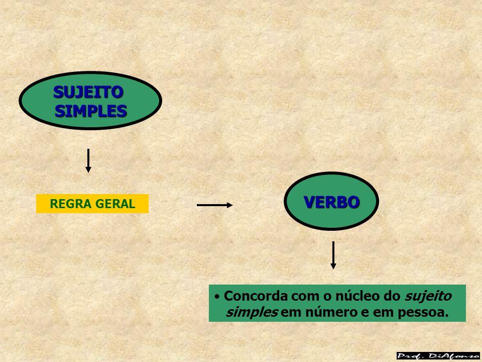 REGRA GERAL Concorda com o núcleo do sujeito simples em número e em pessoa. SUJEITOSIMPLES VERBO