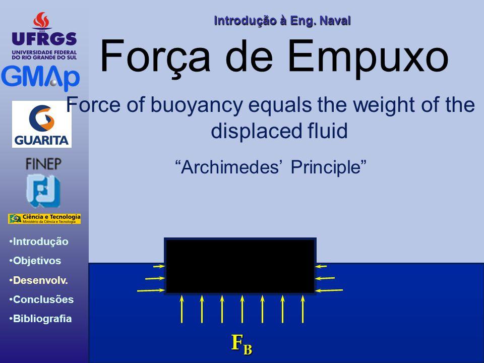 Introdução Objetivos Desenvolv. Conclusões Bibliografia Introdução àEng. Naval Introdução à Eng. Naval Force of buoyancy equals the weight of the disp
