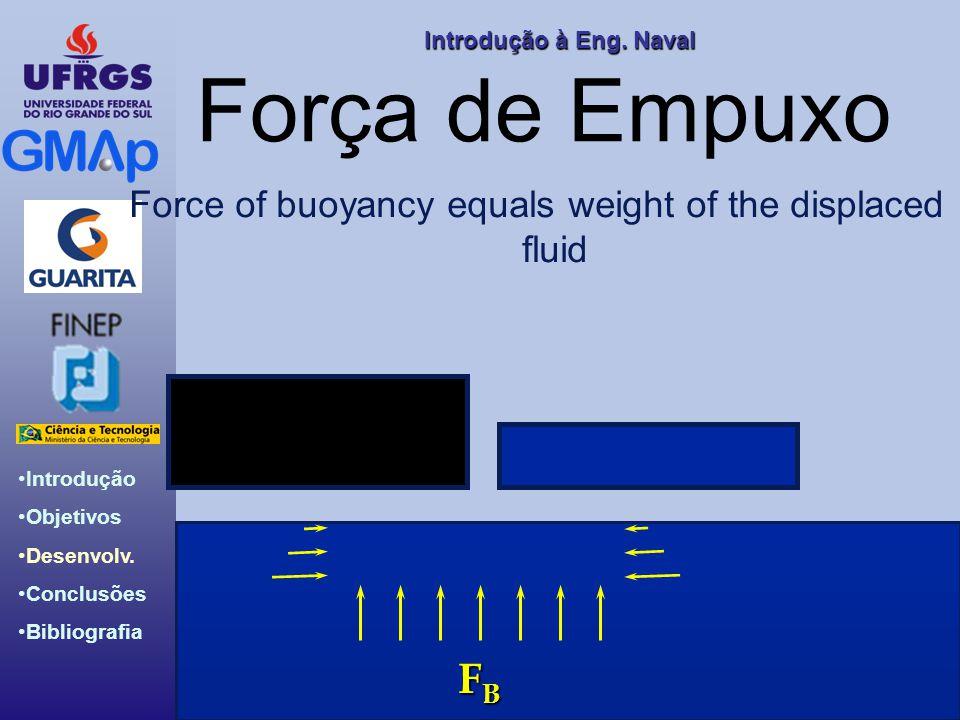 Introdução Objetivos Desenvolv. Conclusões Bibliografia Introdução àEng. Naval Introdução à Eng. Naval Force of buoyancy equals weight of the displace