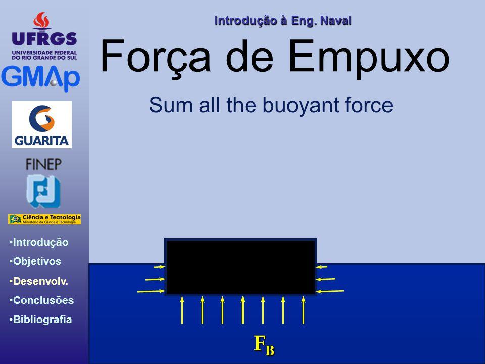 Introdução Objetivos Desenvolv. Conclusões Bibliografia Introdução àEng. Naval Introdução à Eng. Naval Sum all the buoyant force FBFBFBFB Força de Emp