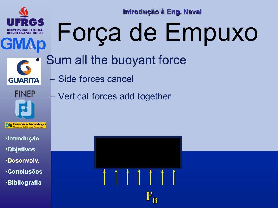 Introdução Objetivos Desenvolv. Conclusões Bibliografia Introdução àEng. Naval Introdução à Eng. Naval Sum all the buoyant force –Side forces cancel –