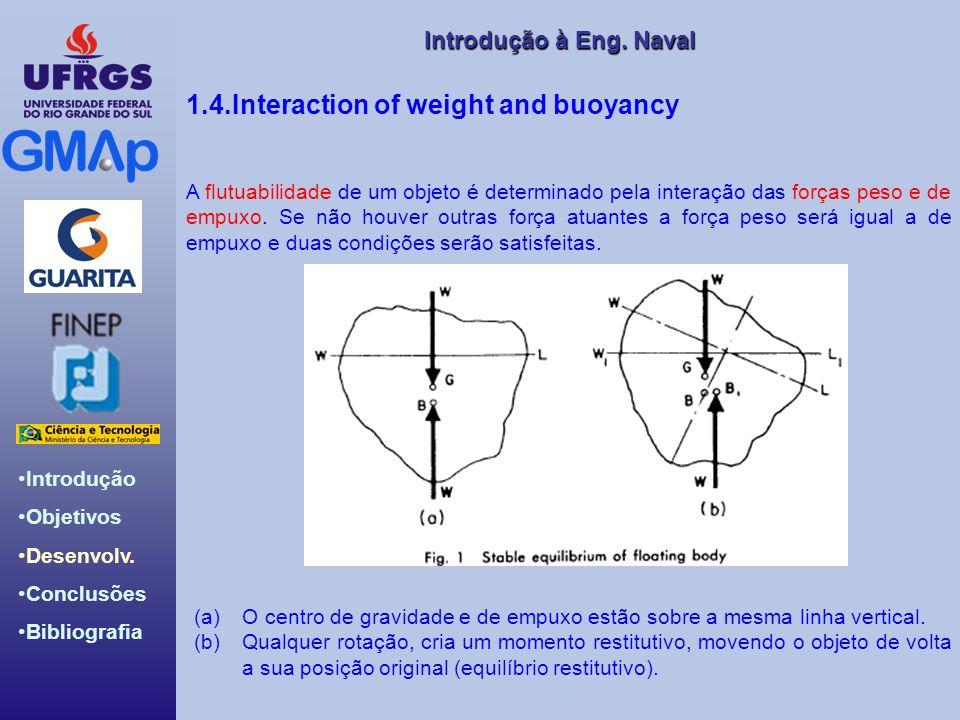 Introdução Objetivos Desenvolv. Conclusões Bibliografia Introdução àEng. Naval Introdução à Eng. Naval 1.4.Interaction of weight and buoyancy A flutua