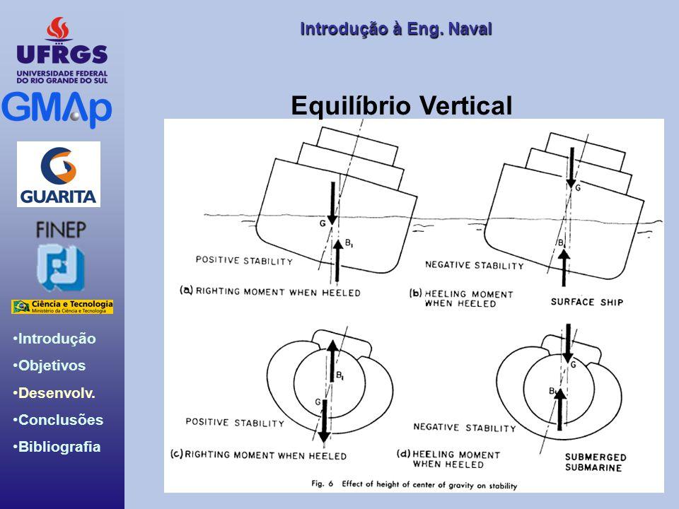 Introdução Objetivos Desenvolv. Conclusões Bibliografia Introdução àEng. Naval Introdução à Eng. Naval Equilíbrio Vertical