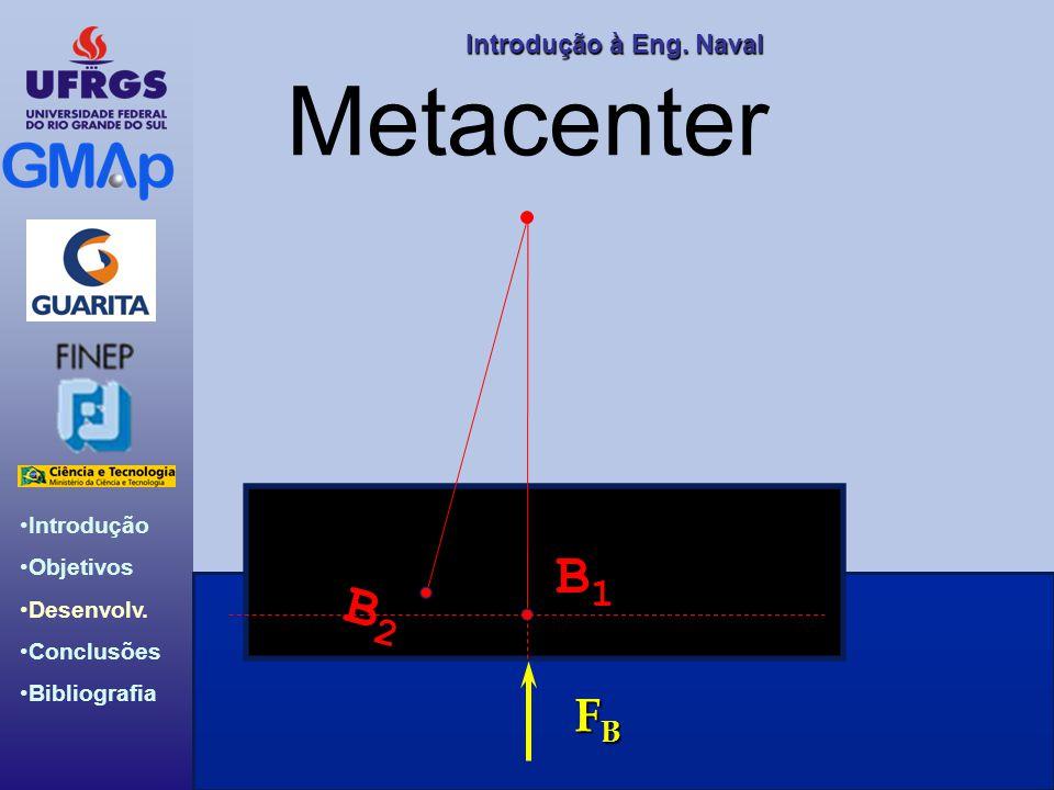 Introdução Objetivos Desenvolv. Conclusões Bibliografia Introdução àEng. Naval Introdução à Eng. Naval Metacenter FBFBFBFB B1B1 B2B2