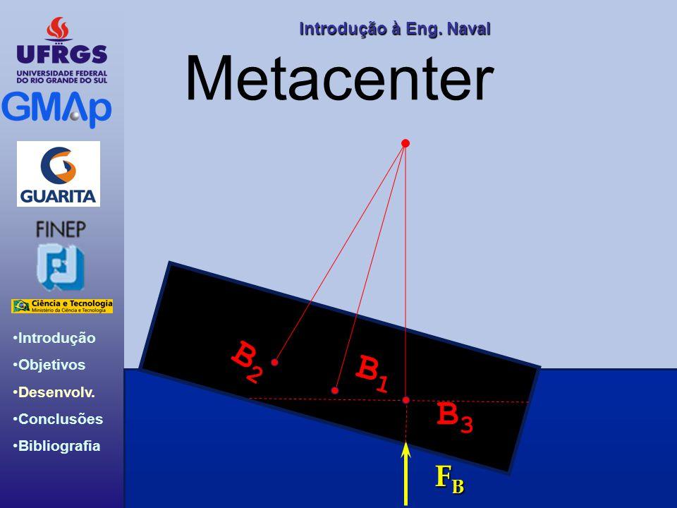 Introdução Objetivos Desenvolv. Conclusões Bibliografia Introdução àEng. Naval Introdução à Eng. Naval Metacenter FBFBFBFB B1B1 B2B2 B3B3