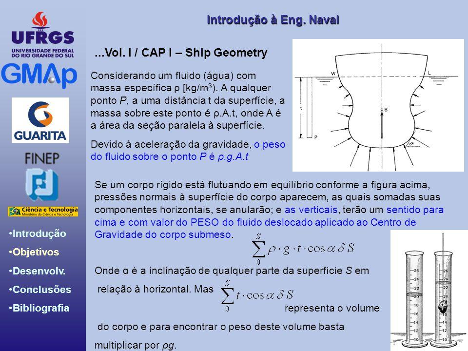 Introdução Objetivos Desenvolv. Conclusões Bibliografia Introdução àEng. Naval Introdução à Eng. Naval...Vol. I / CAP I – Ship Geometry Considerando u