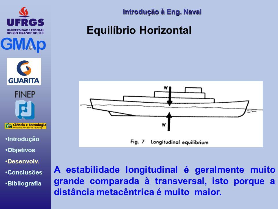 Introdução Objetivos Desenvolv. Conclusões Bibliografia Introdução àEng. Naval Introdução à Eng. Naval Equilíbrio Horizontal A estabilidade longitudin