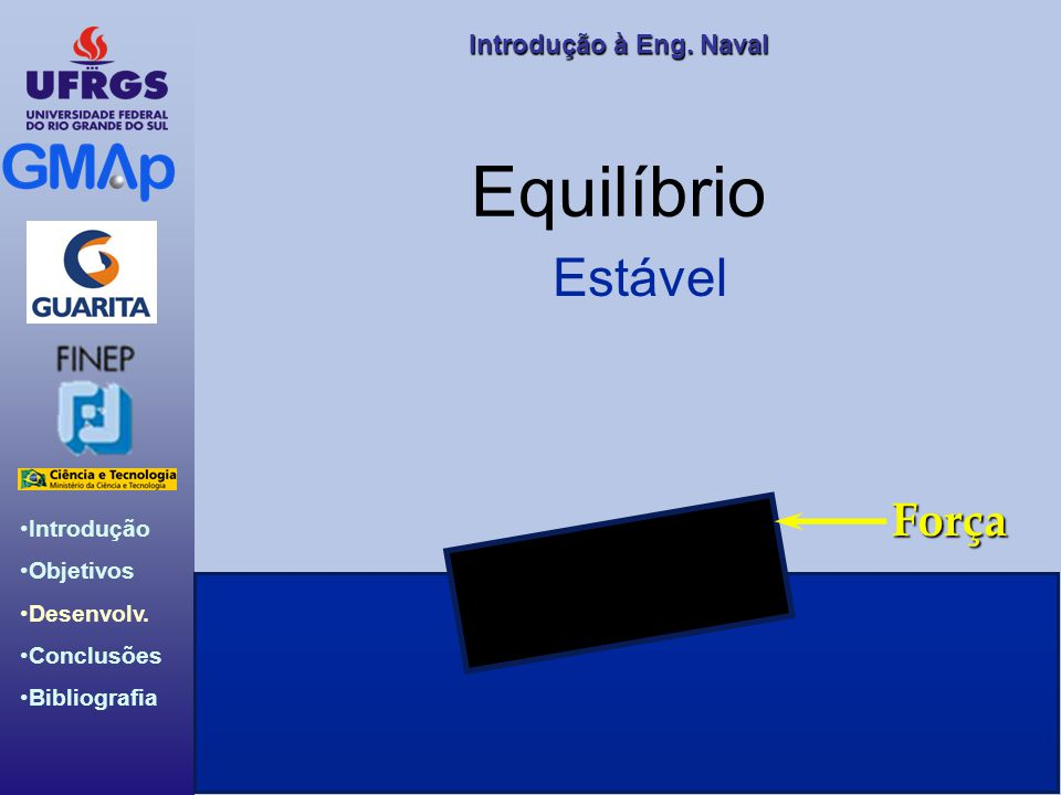 Introdução Objetivos Desenvolv. Conclusões Bibliografia Introdução àEng. Naval Introdução à Eng. Naval Força Equilíbrio Estável