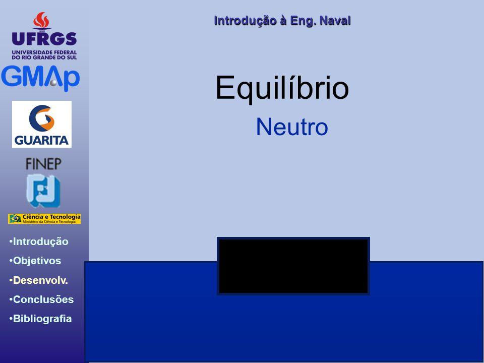 Introdução Objetivos Desenvolv. Conclusões Bibliografia Introdução àEng. Naval Introdução à Eng. Naval Equilíbrio Neutro