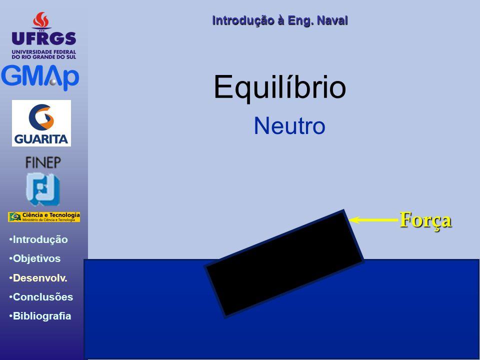 Introdução Objetivos Desenvolv. Conclusões Bibliografia Introdução àEng. Naval Introdução à Eng. Naval Força Equilíbrio Neutro