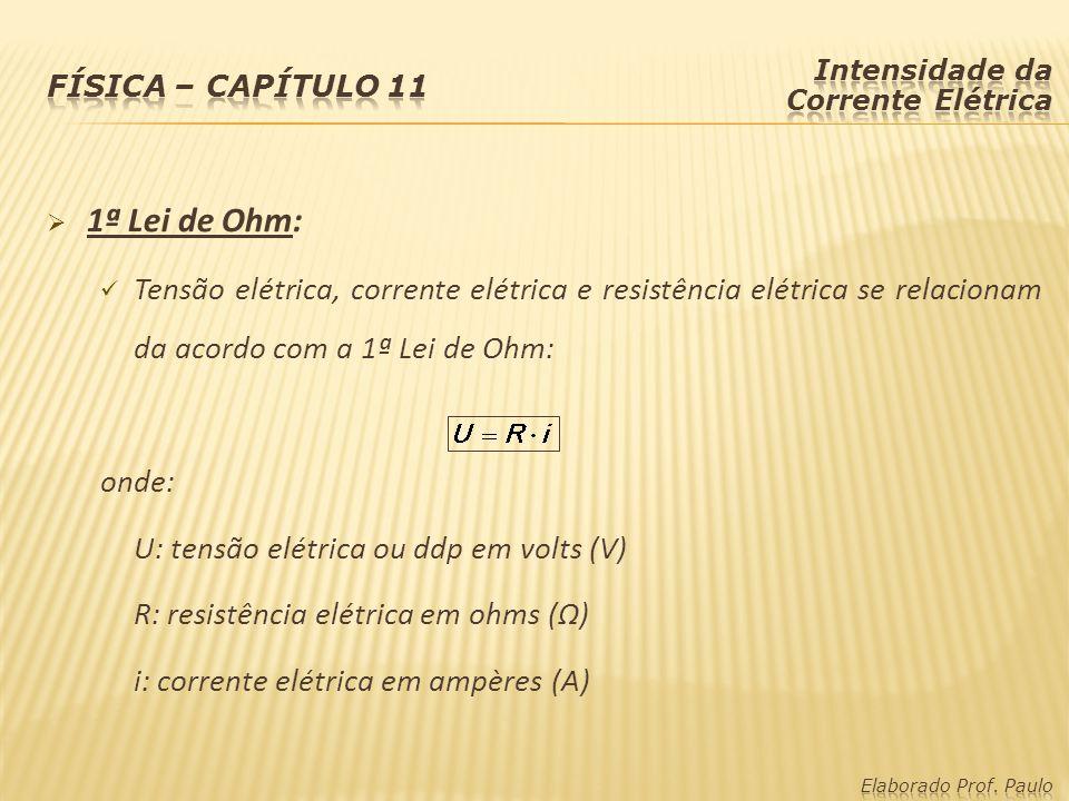1ª Lei de Ohm: Tensão elétrica, corrente elétrica e resistência elétrica se relacionam da acordo com a 1ª Lei de Ohm: onde: U: tensão elétrica ou ddp em volts (V) R: resistência elétrica em ohms (Ω) i: corrente elétrica em ampères (A)