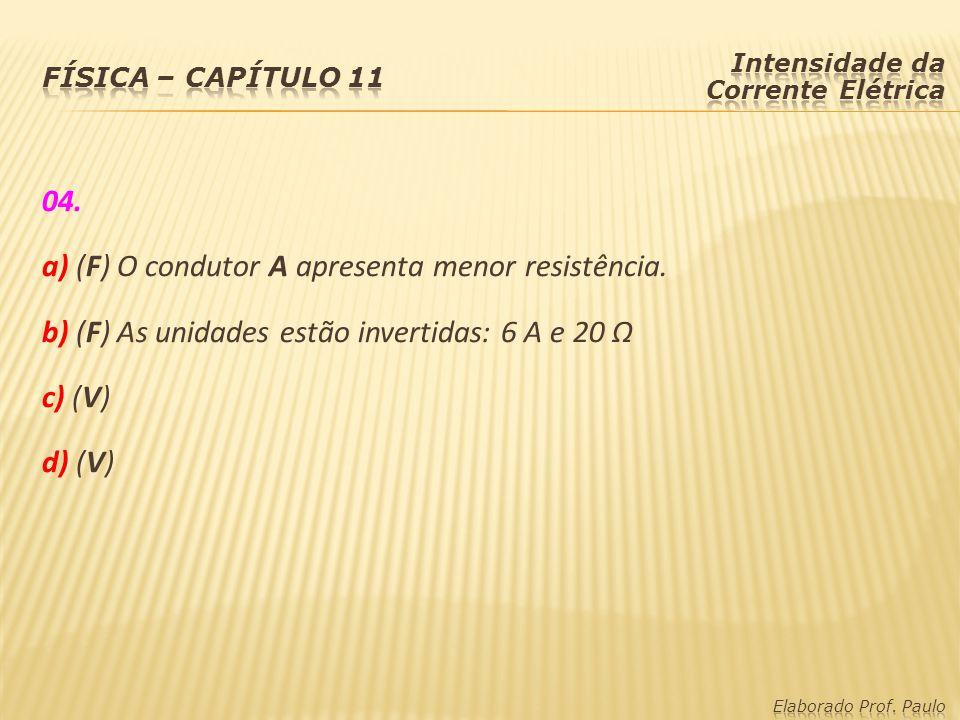 04.a) (F) O condutor A apresenta menor resistência.